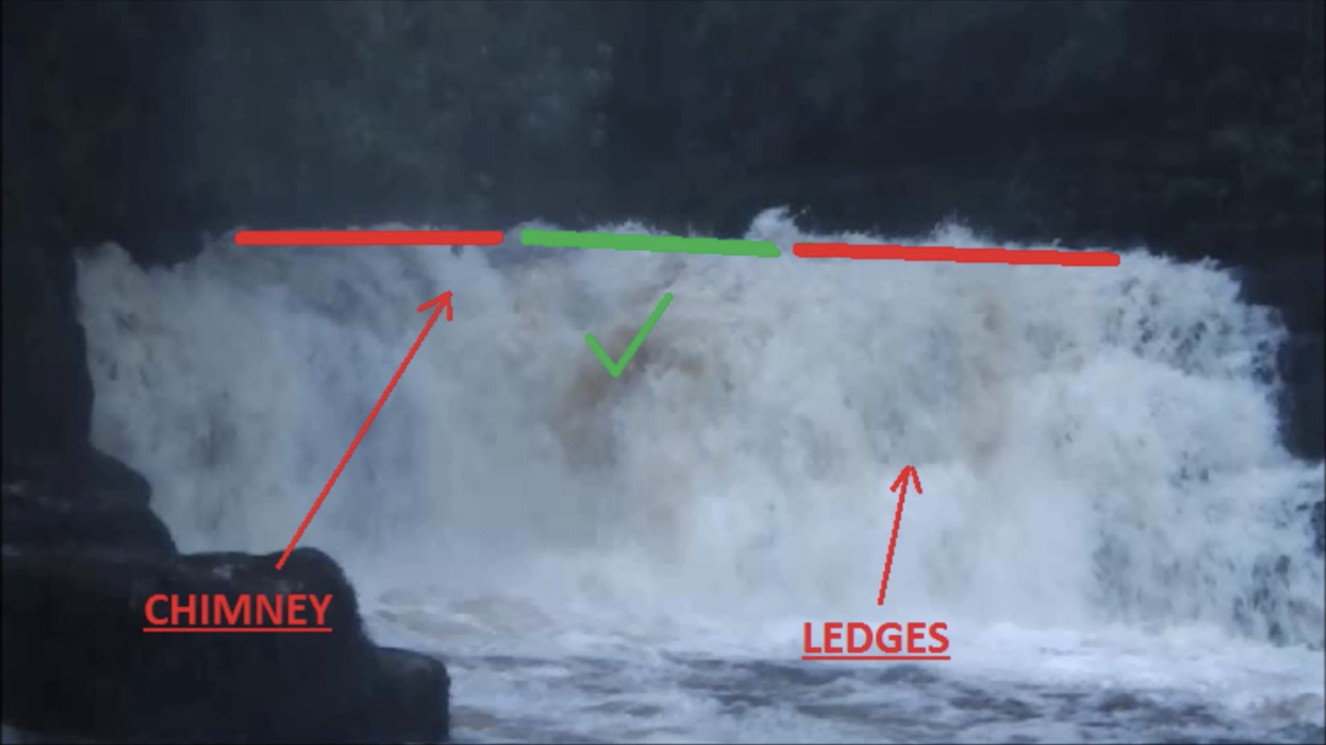 Clare Glens Big Eas / Ass Waterfall River Guide showing lines to take. Created by University of Limerick Kayak Club.