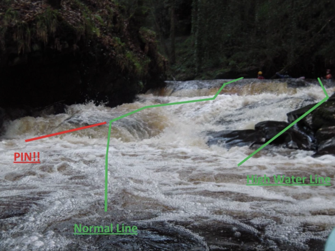 Clare Glens The Rock Garden / Graveyard (Mikeys) River Guide showing lines to take. Created by University of Limerick Kayak Club.